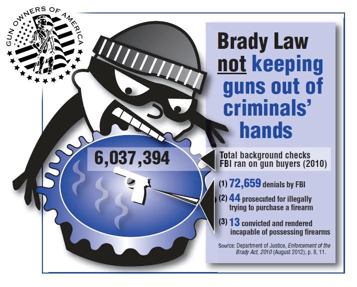 the brady act The brady bill would require the handgun dealer to provide a copy of the prospective purchaser's sworn statement to local law enforcement authorities so.